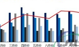 九月份再生铝合金锭产量与开工率