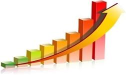 成本高企 指标热卖 铝价还会持续冲高?