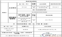 关于内蒙古锦联铝材有限公司年产55万吨铝板带箔项目产能置换方案的公示