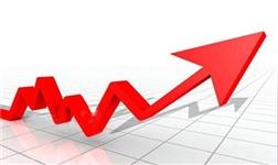 政策提前实行 铝价破位上涨