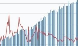 铝下游加工企业加速转型,铝价仍值得期待