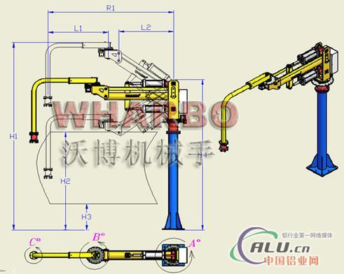 hm系列助力机械手是液压控制的传统工业机器人图片