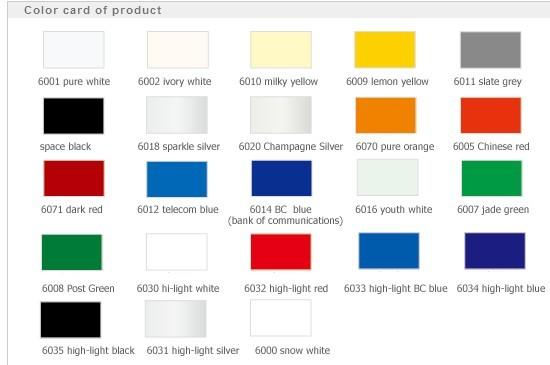 Advertsing Aluminium Composite Panels