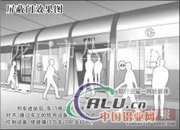 地铁屏蔽门系统铝型材厂家