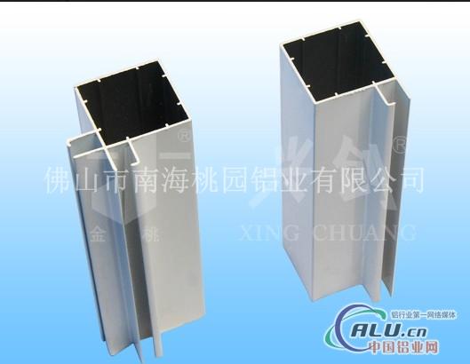 各式门窗产品适用通用铝型材