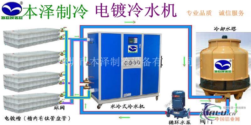 中小型生产设备(此机型需要安装配备相应的冷却水塔