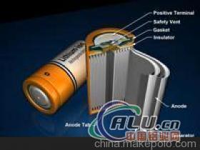 1060 Aluminium Battery foil