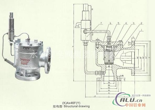 先导式安全泄压阀是一种新颖结构的安全阀图片