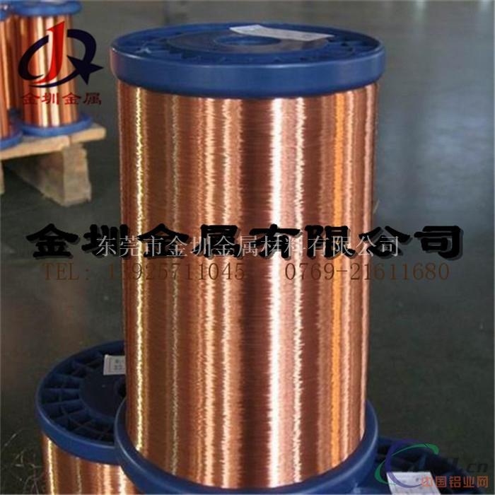供应铜包铝漆包线 编织用镀锡铜包铝丝