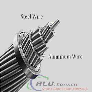 Aluminum conductor steel reinforced(ACSR) ASTM B232