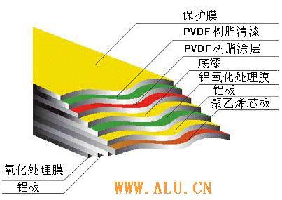 Changzhou Lidao - aluminium plastic board