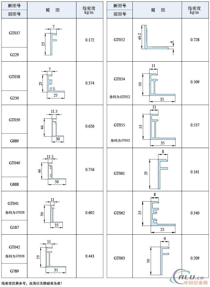 """江苏海达科技集团有限公司位于江阴市华士镇工业园区,形成了集铝单板、铝塑板、铝型材、马口铁、硅钢片等产品于一体的产业集群。铝塑板获""""中国名牌""""桂冠,铝型材、马口铁产品获""""江苏省名牌""""称号,09年4月,""""海达牌""""被国家工商总局认定为""""中国驰名商标""""。 江阴东华铝材科技有限公司(原江阴海达装饰材料有限公司)是海达集团公司旗下骨干企业,是目前国内规模大、实力强的新型铝材生产基地之一。公司成立于2003年5月,总投资超8"""