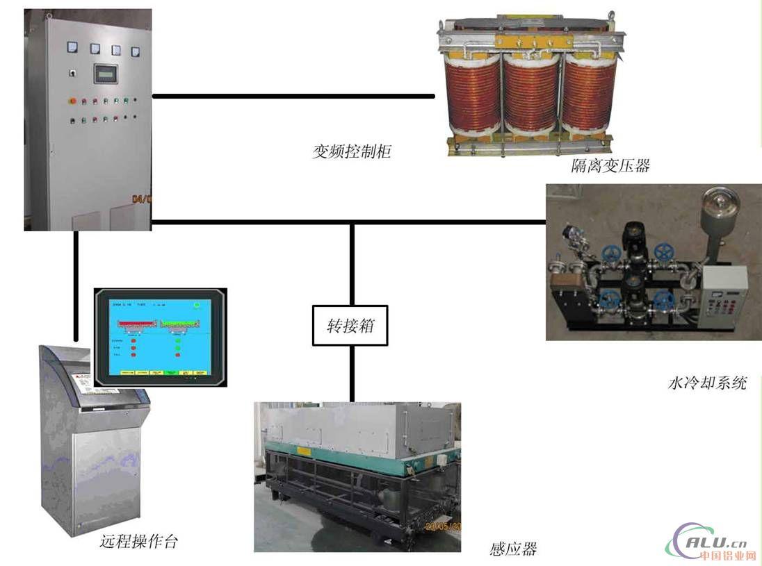 供应山东电磁搅拌器