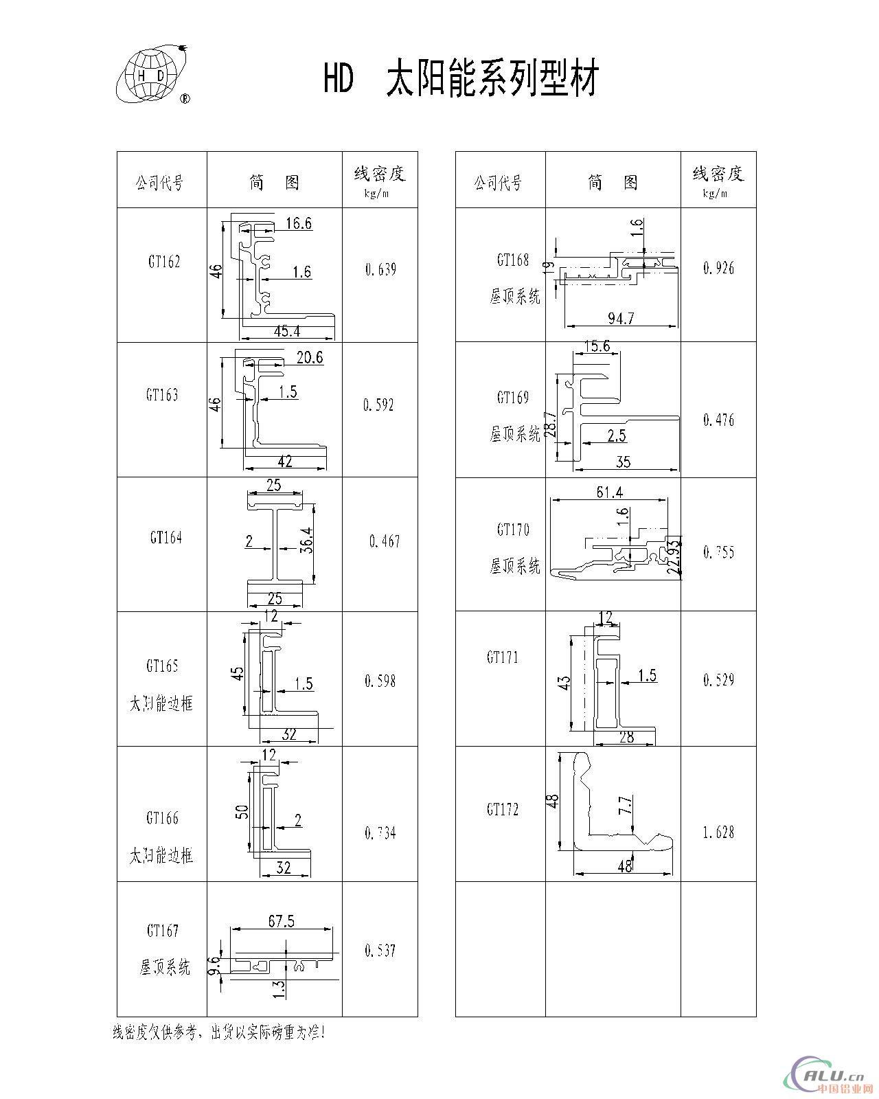 供应高难度铝合金工业型材