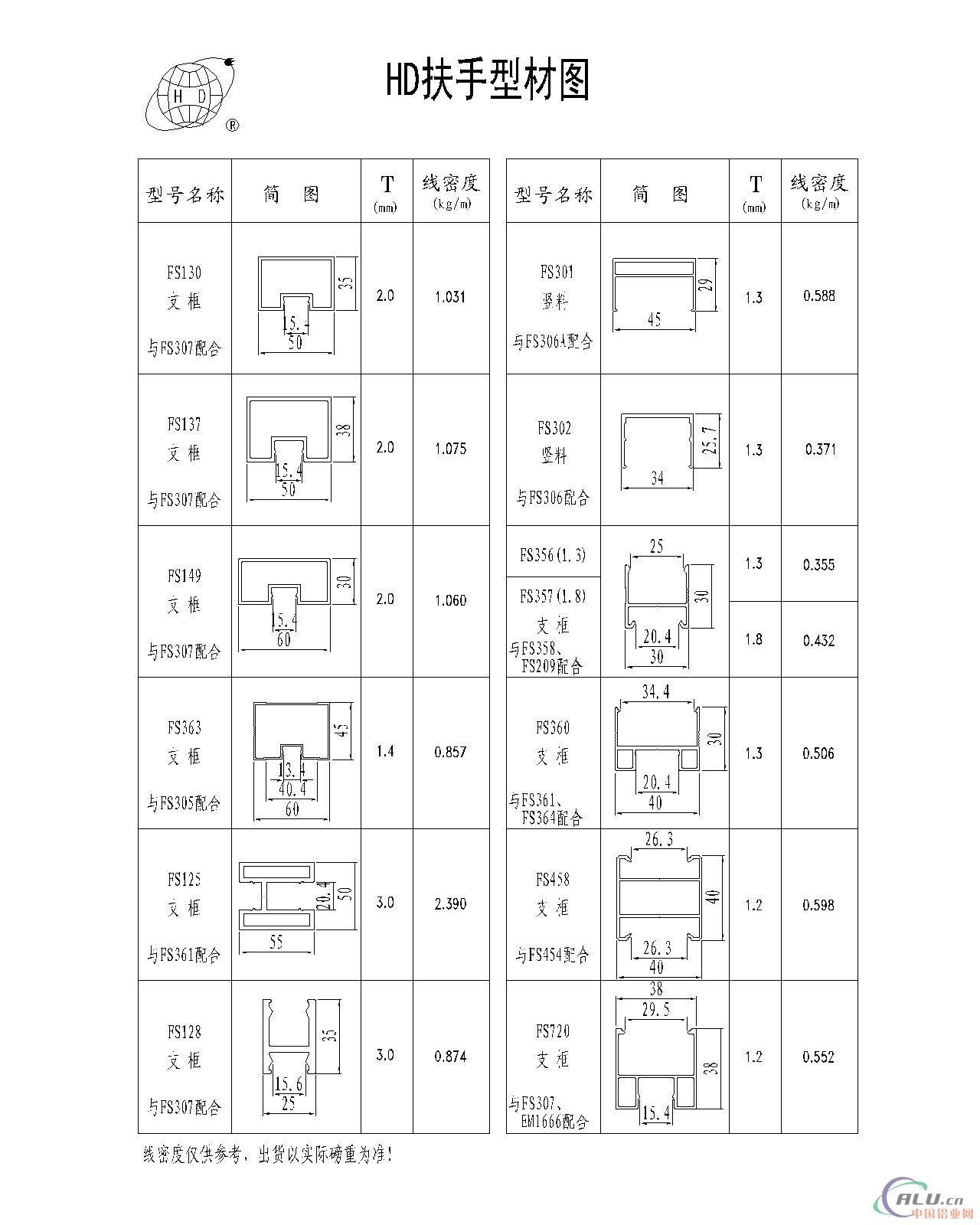 供应扶手系列型材