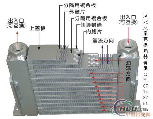 液压油散热器 - 大冶液压油散热器图片