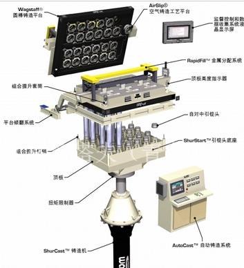 提供机械技术和服务