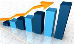 宏创控股因铝价上涨调增6000万关联交易