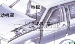 铝合金造车成热潮,占比高达75%,都用在哪些部位你知道吗?