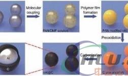 基于核壳结构铝碳负极的双离子电池应用技术解析
