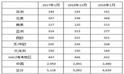 IAI:1月全球(不包括中国)原铝日均产量降至69,900吨