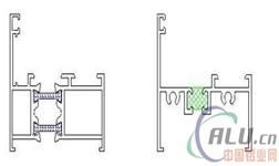 铝断桥门窗中的浇注式与穿条式比较