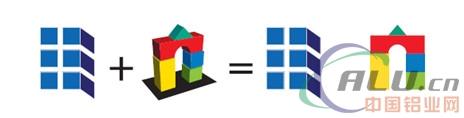 国外内优质建筑系统类企业将齐聚FBC2017-中国国际门窗幕墙博览会暨中国国际建筑系统及材料博览会