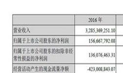 常铝股份2016年净利增32.3% 铝箔制品利润增16.11%