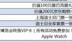 亚洲较大门窗幕墙及建筑系统展FENESTRATION BAU China 即刻预登记,赢取万元豪礼!