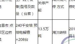 湖北省经信委关于宜昌长江铝业有限责任公司电解铝项目产能淘汰的公示