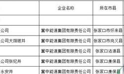 河北首批煤炭去产能名单公布 冀中能源关闭6处煤矿