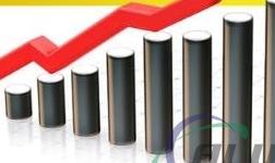 8月我国精炼铜产量74.9万吨 同比增长0.8%