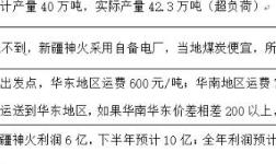 新疆神火铝业调研报告