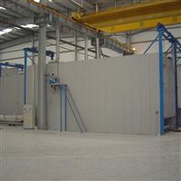 Aging furnace of aluminium profile