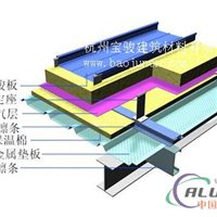 0.7mm-1.2mm厚hv65/400 3003 3004材质pvdf氟碳涂层铝镁锰板s65/28板型s65/435板型0.9mm厚