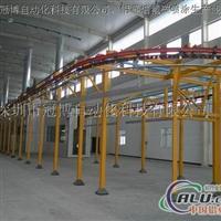鋁型材噴涂生產線