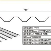 750型瓦楞板供应