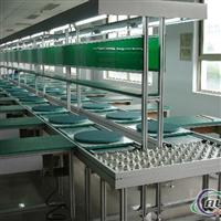 鋁型材流水線