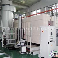 铝型材喷粉生产线