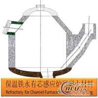 保温铁水有芯炉炉衬质料