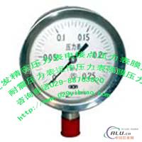 鎧裝熱電偶、精密耐震壓力表