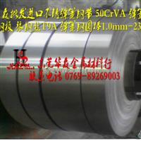 超硬合金铝板2014 合金铝板 铝带铝带