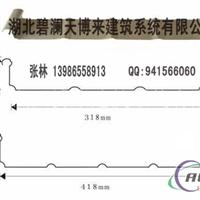 鋁鎂錳屋面板YX65318