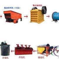 选矿设备的三种冶炼脱磷方法