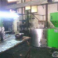 熔鋁爐,生物質熔鋁爐