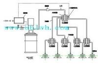 UBX002单线干油递进智能润滑系统