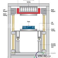 保险杠支架振动摩擦焊接设备