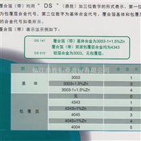 3003MOD(+Zn)钎焊铝箔