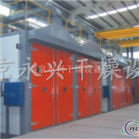 供应变压器电器电机干燥炉