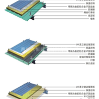 430铝镁锰合金板